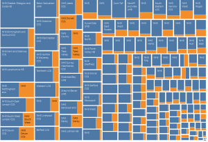A treemap of UK CCGs and HBs to provide valuable data insights
